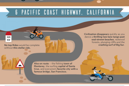 13 Insane Motorcycle Rides For Your Summer Vacation Infographic