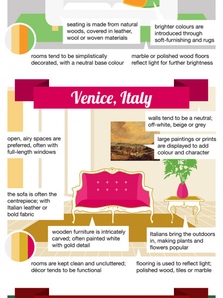 13 Interior Design Styles From Around the World to Inspire You Infographic