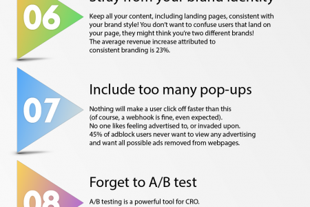 13 Mistakes that will Hurt your CRO Infographic