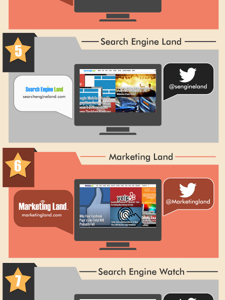 13 Online Marketing Blogs Every Small Business Owner Needs to Read Infographic