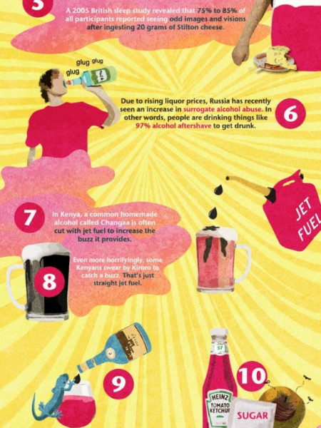 13 Strange Ways People Catch A High Around the World Infographic