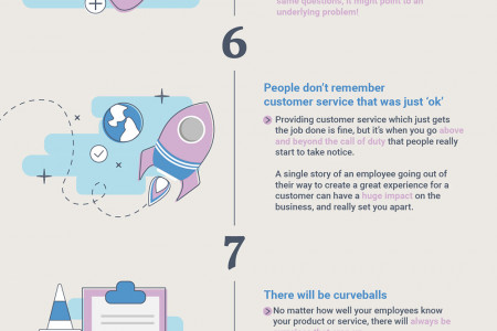 13 Things Every Business Needs To Know About Awesome Customer Service Infographic