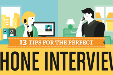 13 Tips for the Perfect Phone Interview Infographic
