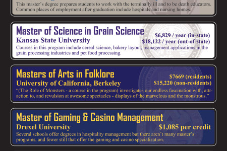 """13 """"Unusual"""" Master's Degrees Infographic"""