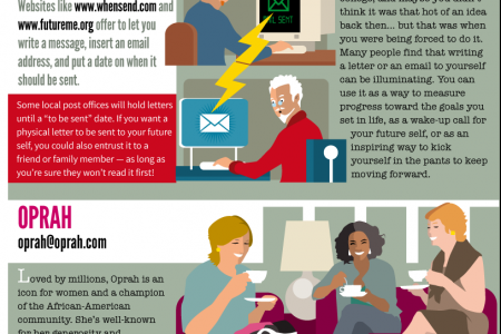 13 Unusual People to Email or Snail Mail ... Who Might Actually Respond Infographic