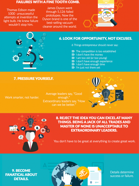 12 Ways To Become Extraordinary Entrepreneur Infographic
