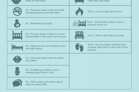 13 Ways To Reduce The Risk Of SIDS Infographic