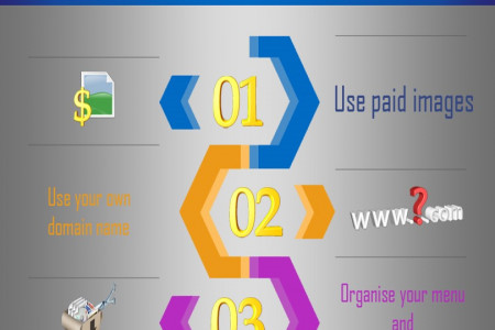 14 Actionable Tips to Make Your Website Look Professional – 3D Infographic Infographic