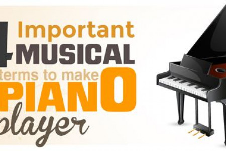 14 Important Piano Terms All Musicians Should Know Infographic