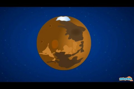 14 Interesting Facts about Planet Mars Infographic