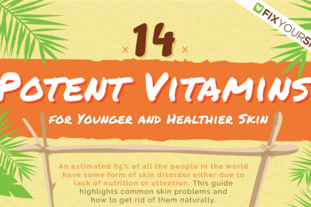 14 Potent Vitamins for Younger and Healthier Skin Infographic