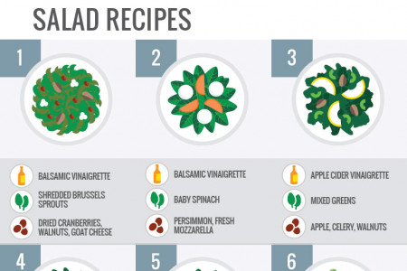 14 Simple Salads for Winter (Vertical) Infographic