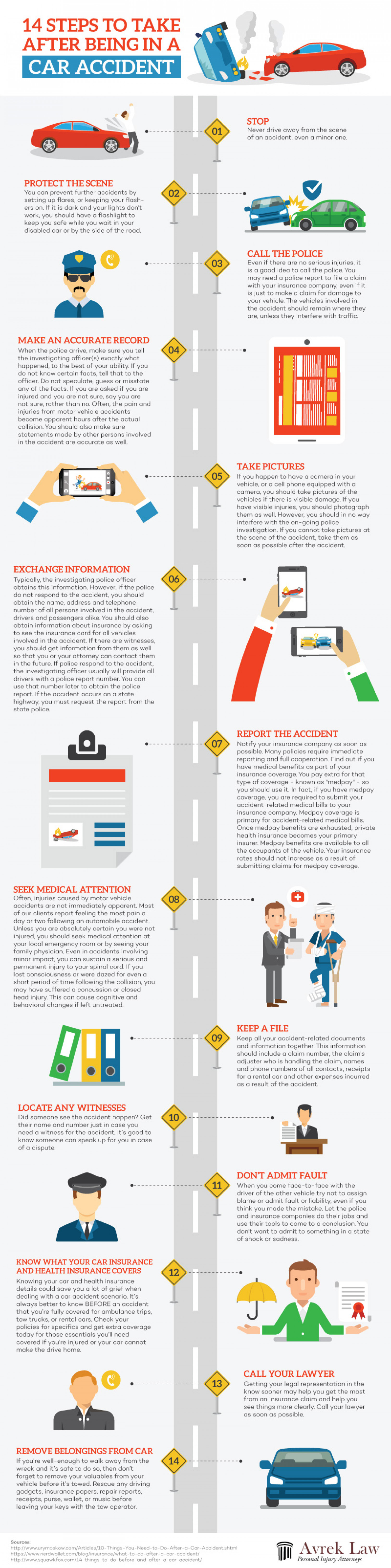 14 Steps to Take After a Car Accident Infographic