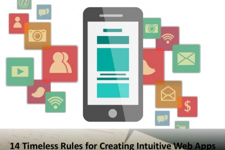 14 Timeless Rules for Creating Intuitive Web Apps Infographic