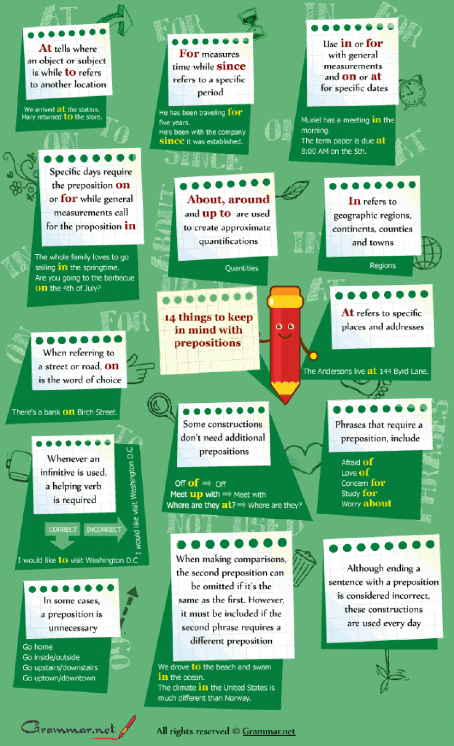 14 Typical Mistakes With Prepositions Infographic