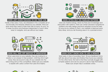 14 User Facts Every UX Designer Should Know! Infographic
