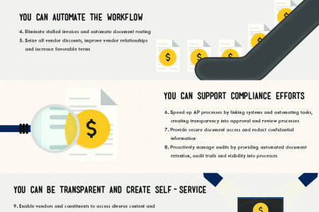 14 Ways Going Paperless Transforms Account Payable Infographic