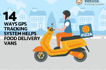 14 Ways GPS Tracking System Helps Food Delivery Businesses Infographic
