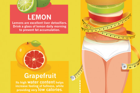 15 Amazing Fruits for Weight Loss Infographic