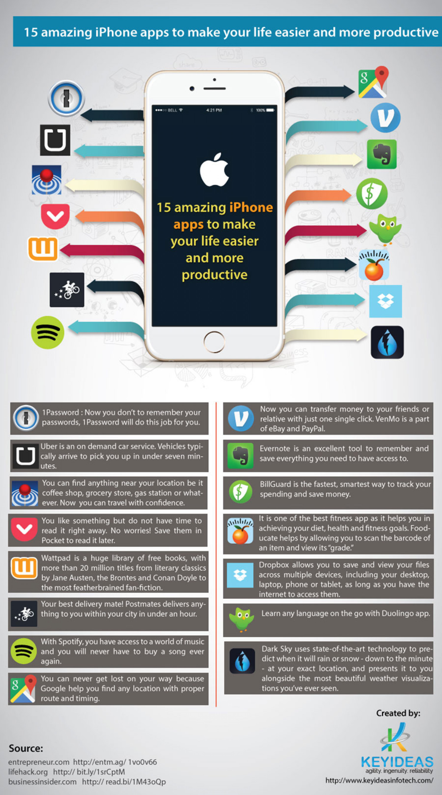 15 Amazing iPhone Apps to Make your Life Easier and more Productive  Infographic