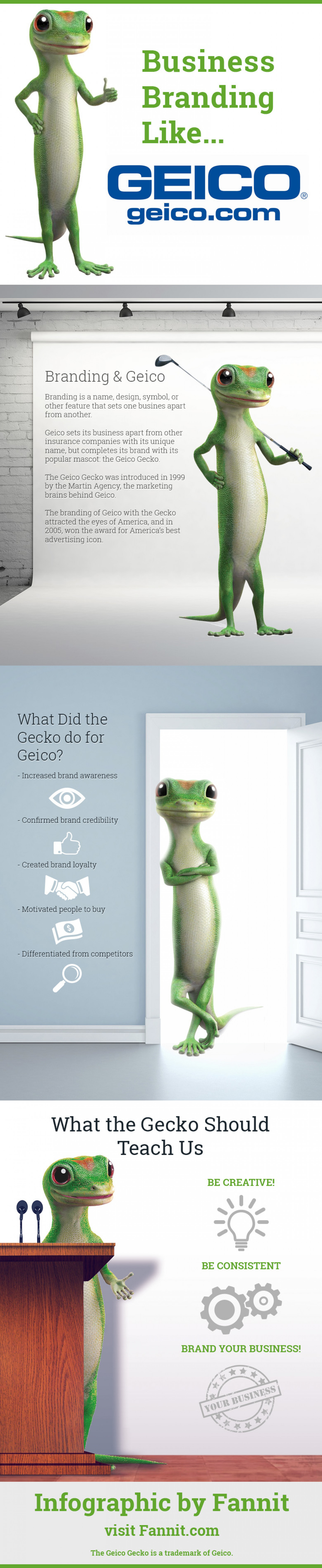 15% And A Gecko - Business Branding Like Geico Infographic
