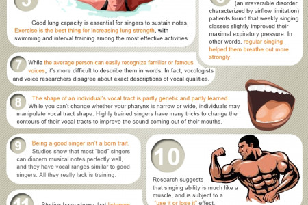 15 Awesome Facts About Your Voice  Infographic