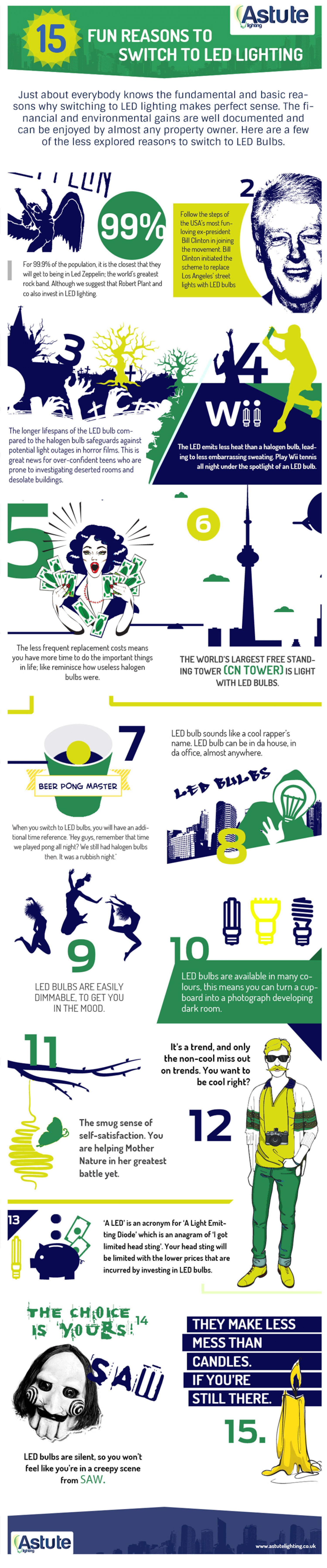 15 Benefits of Switching to LED Lighting Infographic