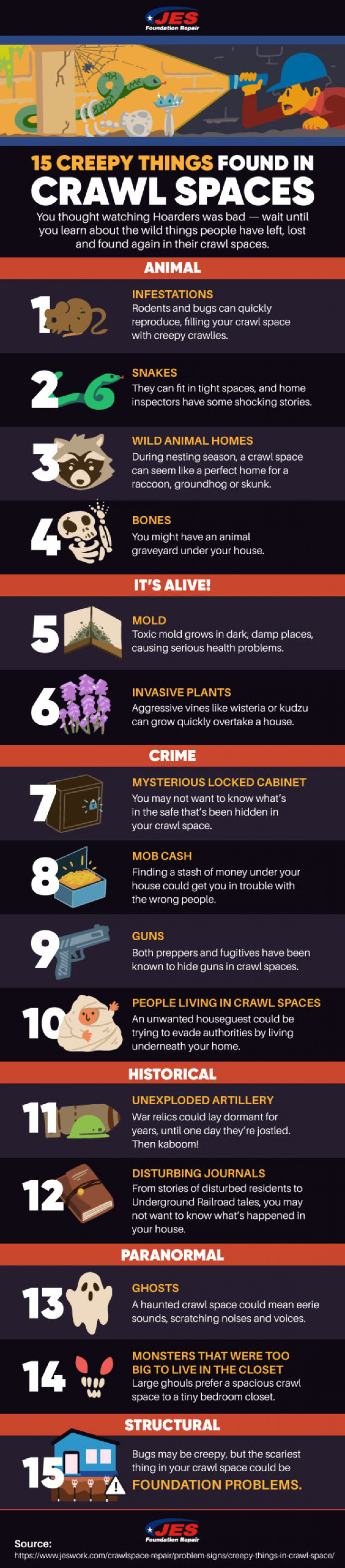 15 Creepy Things Found In Crawl Spaces Infographic