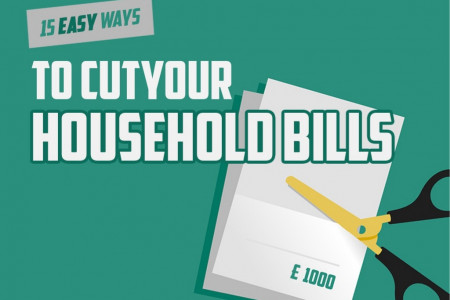 15 Easy Ways to Cut Your Household Bills Infographic