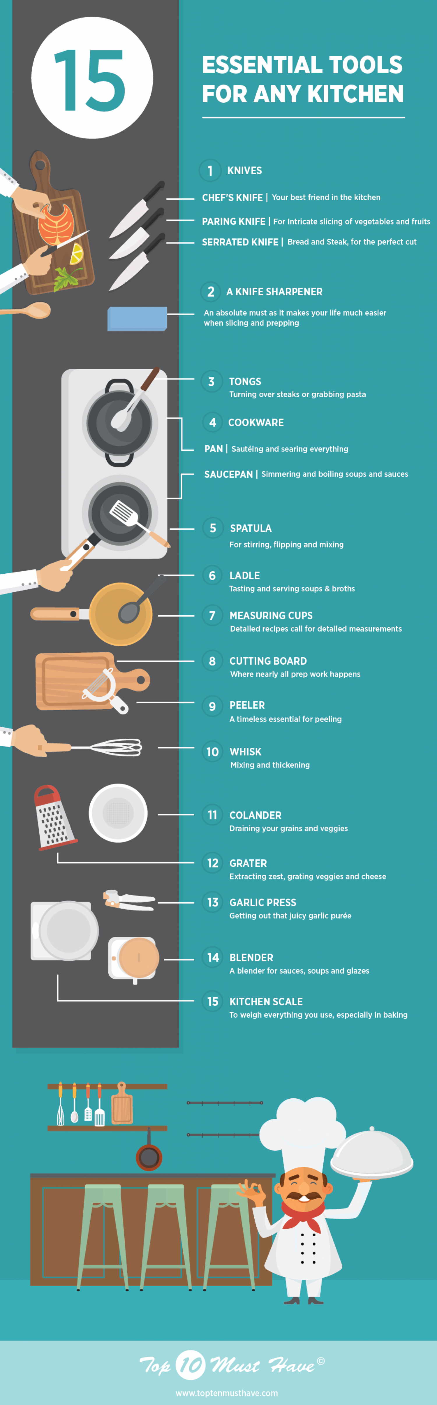 15 Essential Kitchen Tools For Any Kitchen Infographic