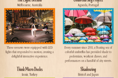 15 Exciting Examples of Playability Around the World Infographic