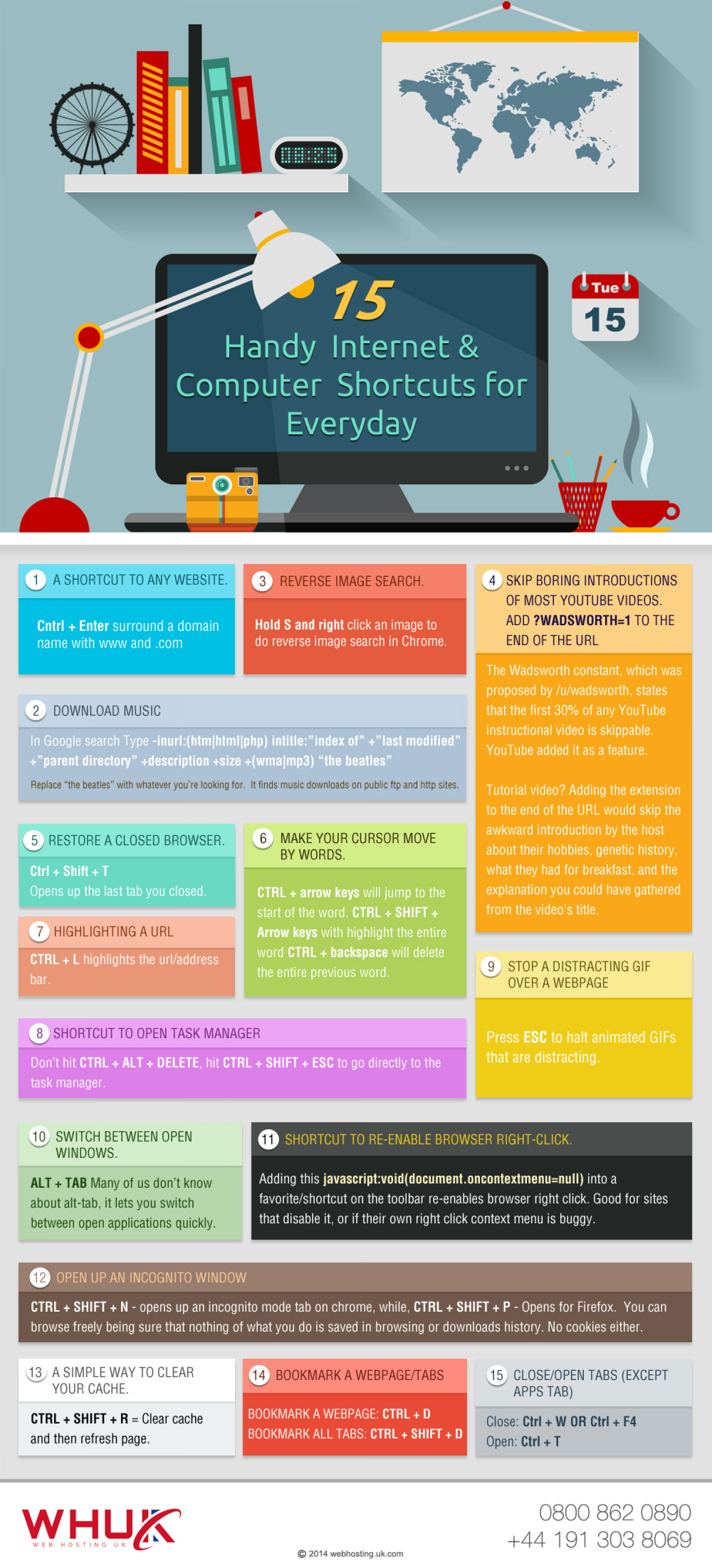 15 Handy Shortcuts for Internet and Computer – Day to Day Use Infographic