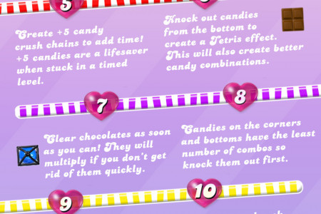 15 hints to sweeten up your next game of Candy Crush Saga  Infographic