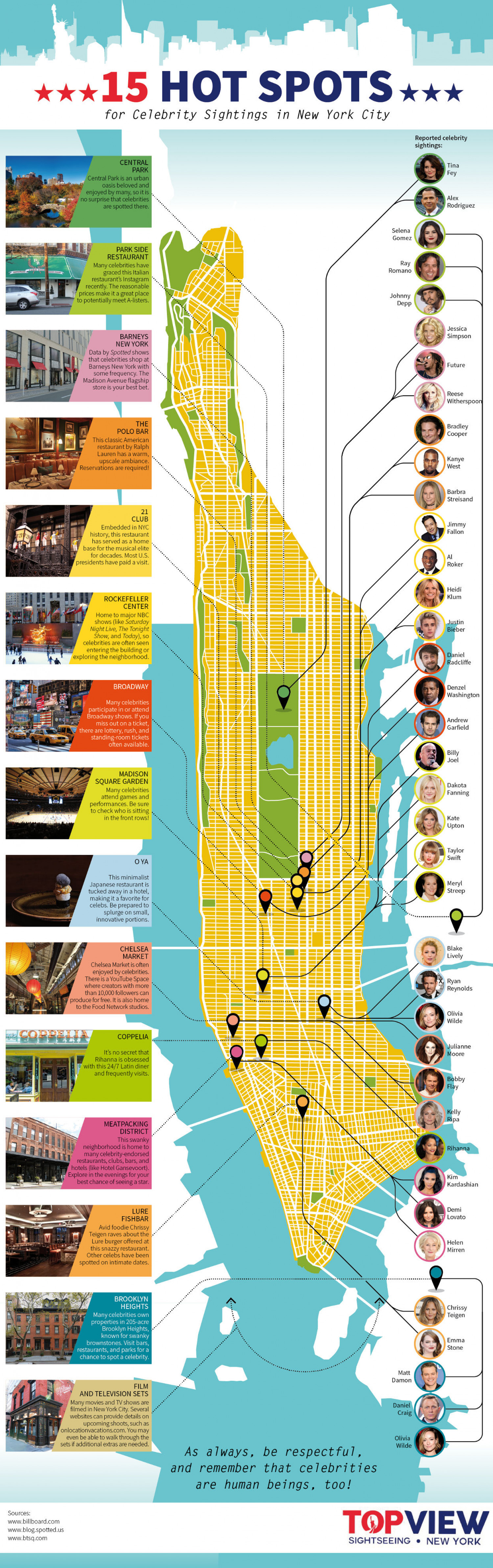 15 Hot Spots for Celebrity Sightings in New York City  Infographic