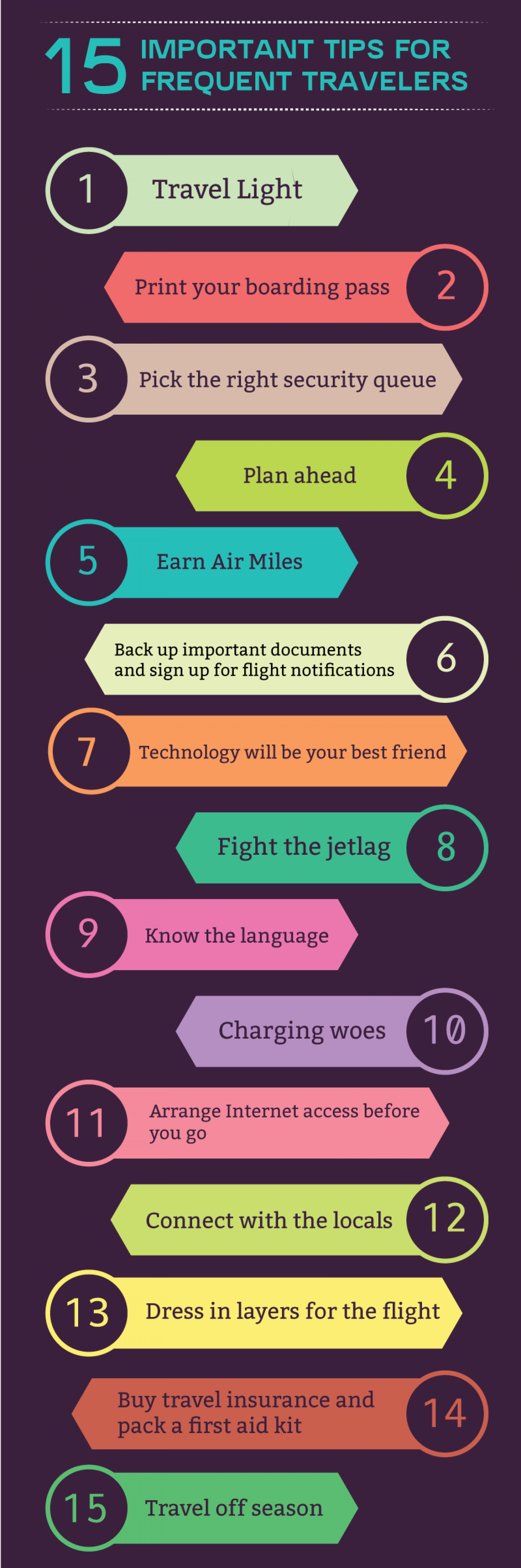 15 IMPORTANT TIPS FOR FREQUENT TRAVELERS Infographic