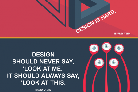 15 Inspirational Quotes To Stoke Your Design Pursuits Infographic