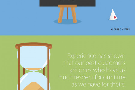 15 Inspiring Design Quotes Infographic