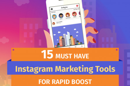 15 Must-Have Instagram Marketing Tools For Rapid Boost (Infographic) Infographic