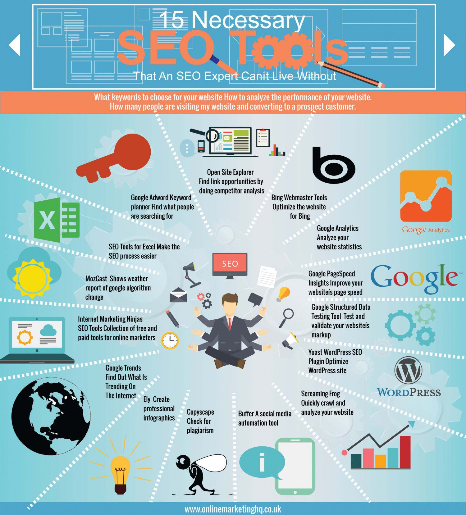 15 Necessary SEO Tools That An SEO Expert Can't Live Without Infographic