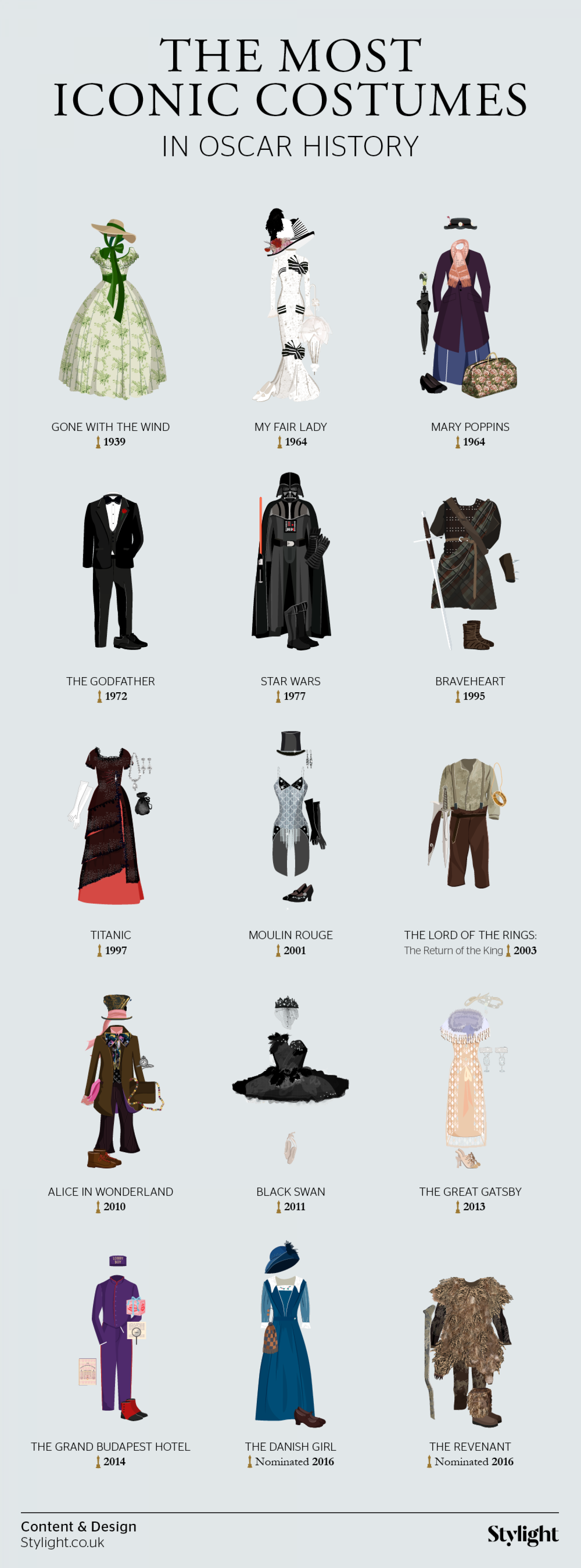 15 Of the Most Iconic Oscars Costumes ever Infographic