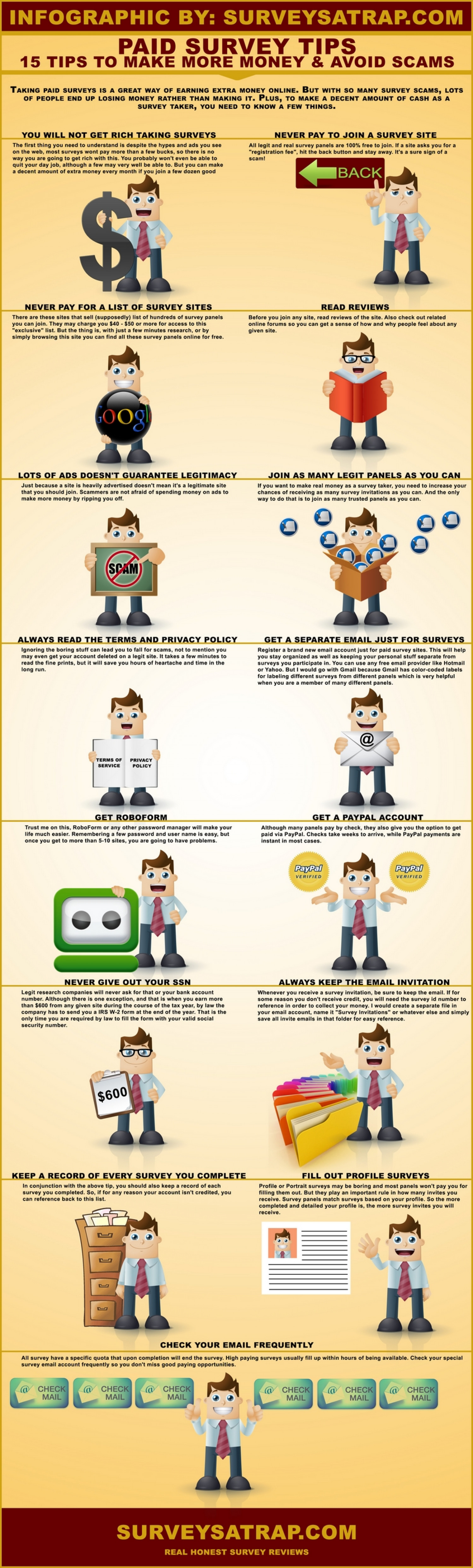 15 Paid Survey Tips Infographic