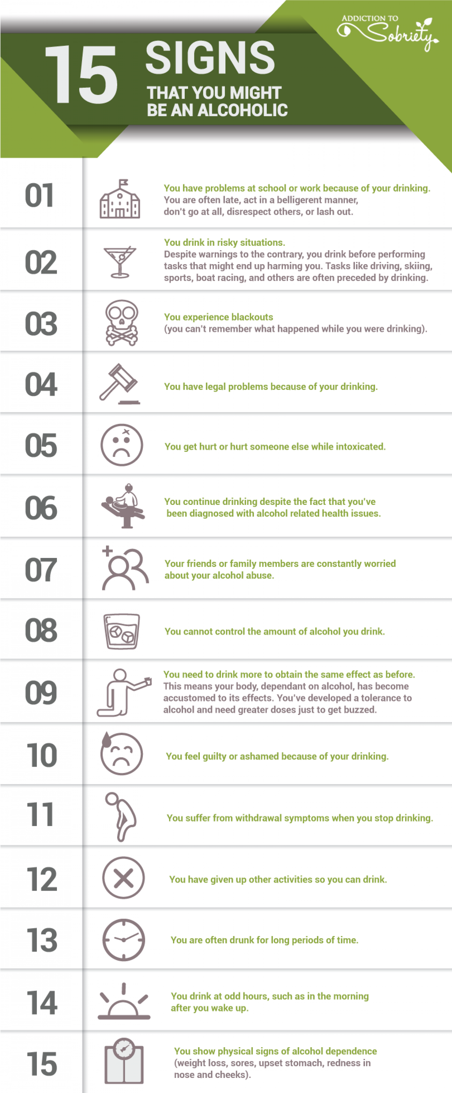 15 Signs you may be an Alcoholic  Infographic