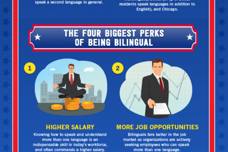 15 Stats That Prove Being Bilingual is Awesome Infographic