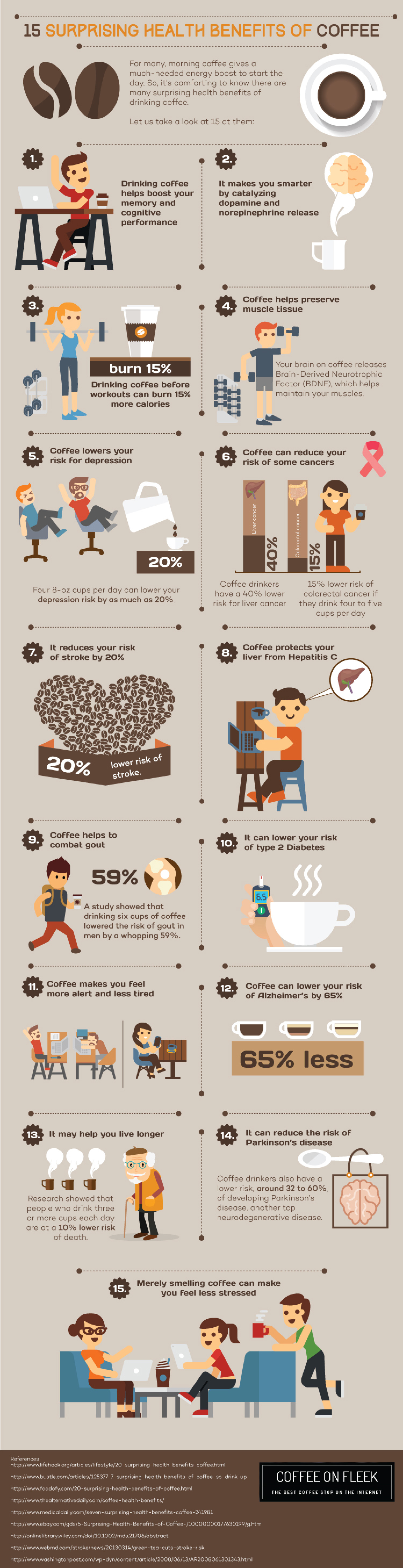 15 Surprising Health Benefits of Coffee Infographic