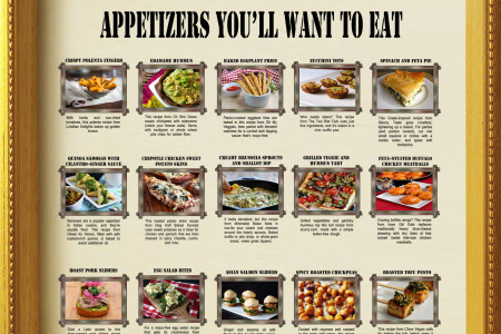 15 Unusual Healthy  Appetizers You'll Want to Eat Infographic