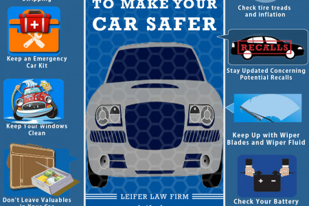 15 Ways to Make Your Car Safer. Infographic