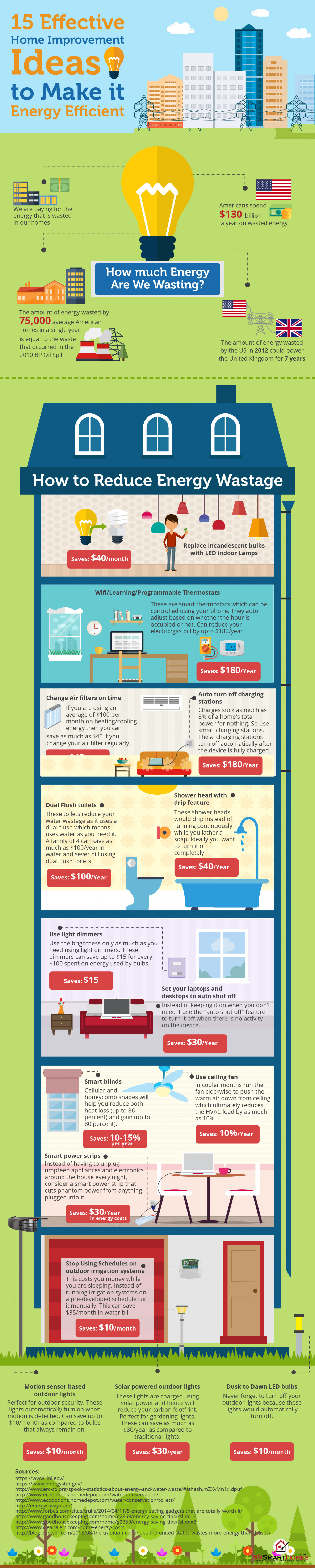 15 Ways to Make your Home Energy Efficient and Reduce Utility Bill Infographic