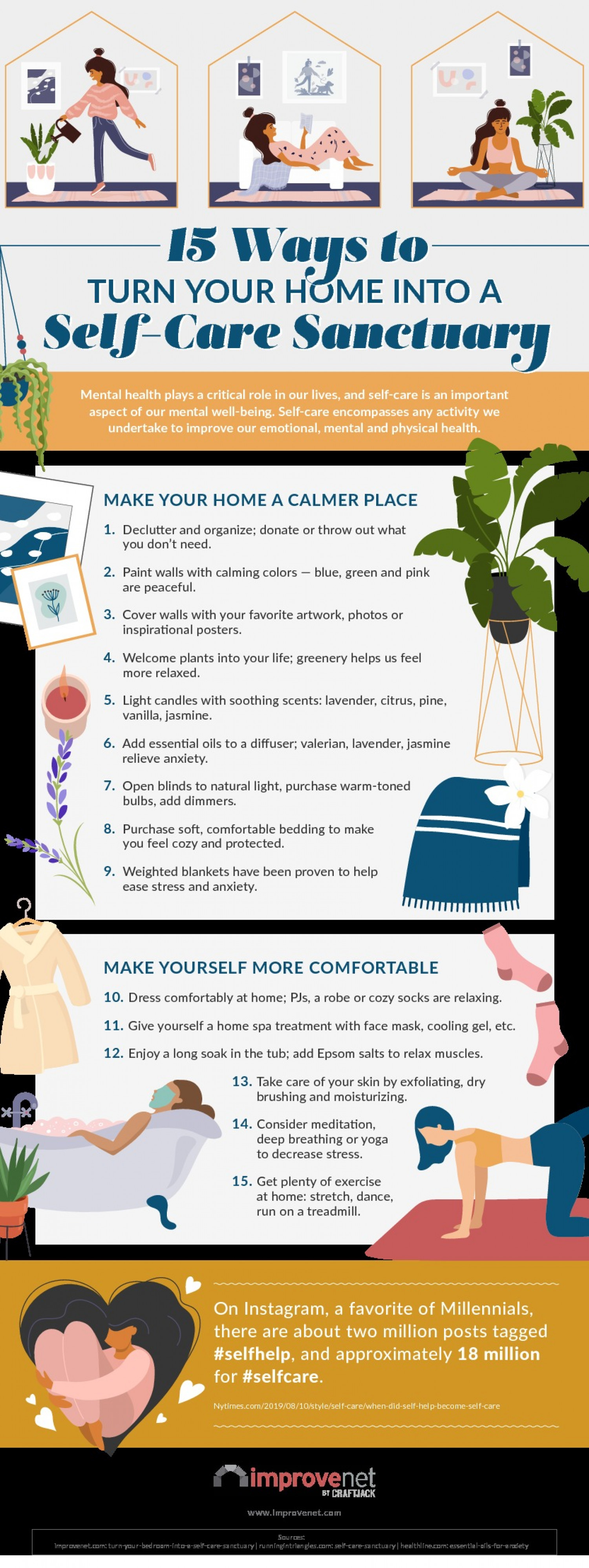Practicing Self-Care at Home [Infographic]