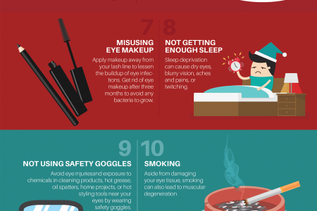 15 Ways You're Damaging Your Eyesight and How to Avoid Them Infographic