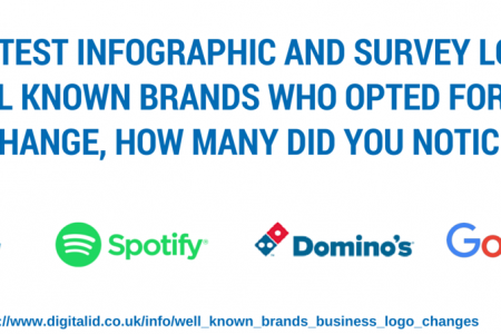 15 Well Known Brands Who Changed Their Business Logo  Infographic